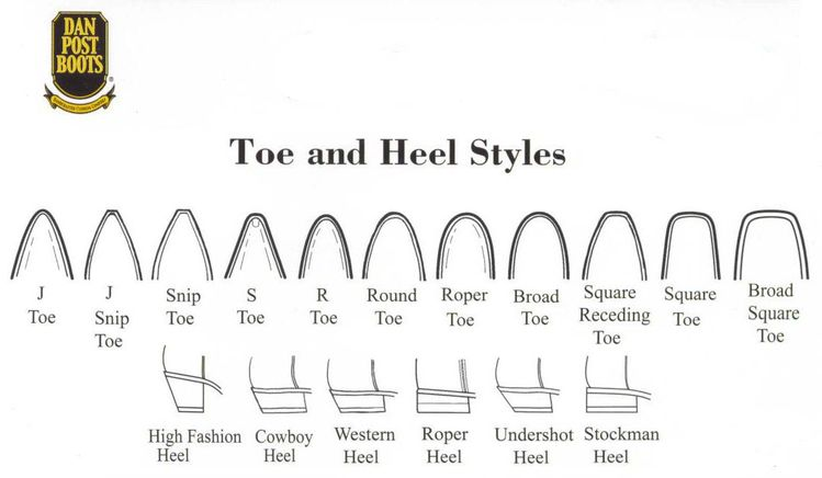 Shoes types names mens